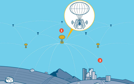 Google's Project Loon is coming to Sri Lanka
