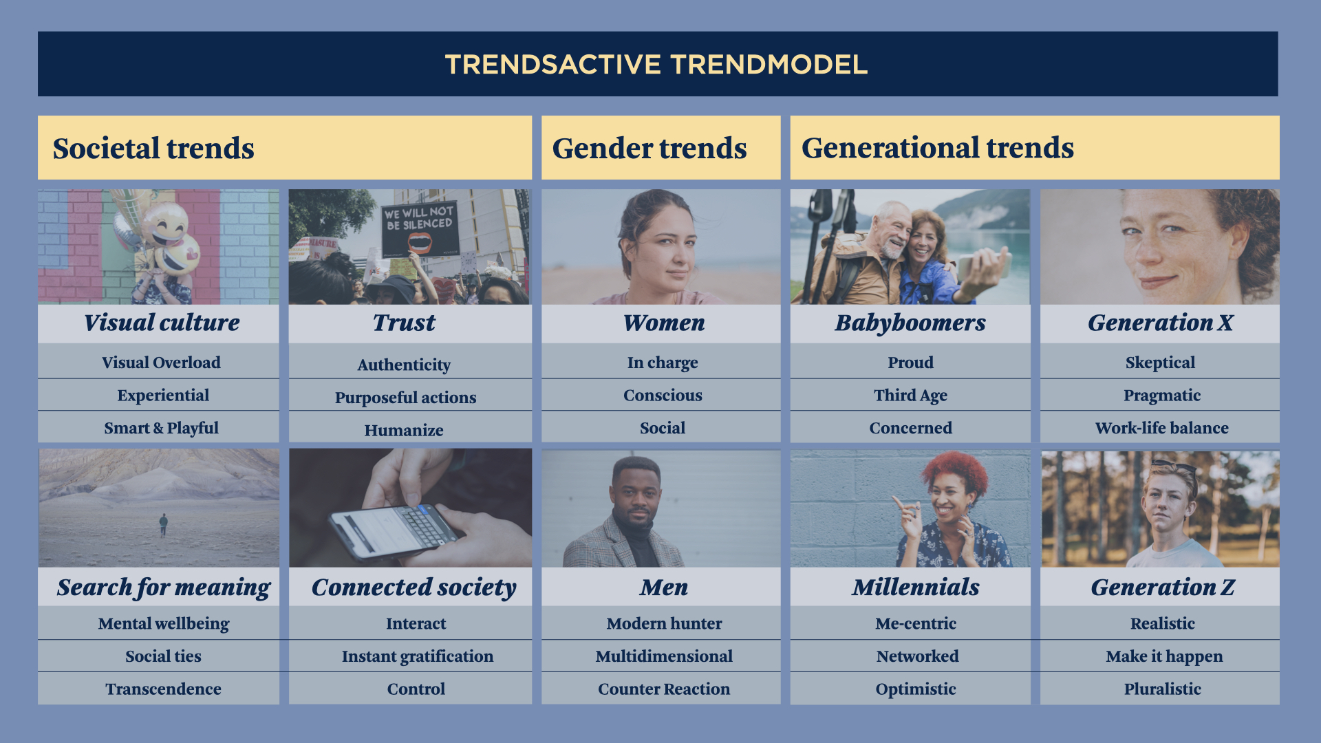 Trendmodel from TrendsActive